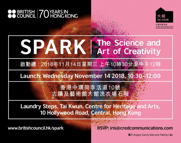 SPARK: The Science and Art of Creativity